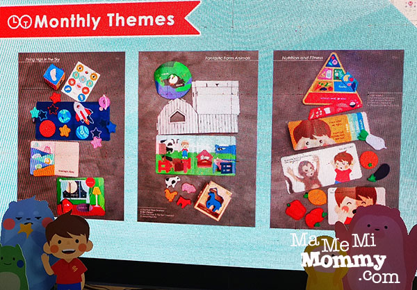 Different monthly themes for Learning Time Subscription Box